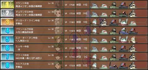 71Day_rank