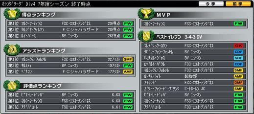 7y_div4_final_stat