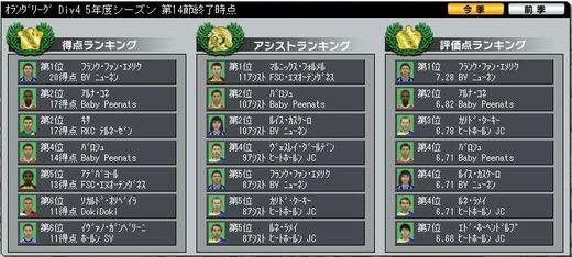 Div4_14_seiseki_1