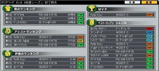 Div5_last_seiseki_1