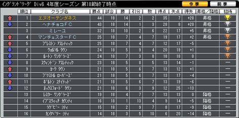 Div6_18_ranking