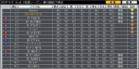 Div6_20_ranking