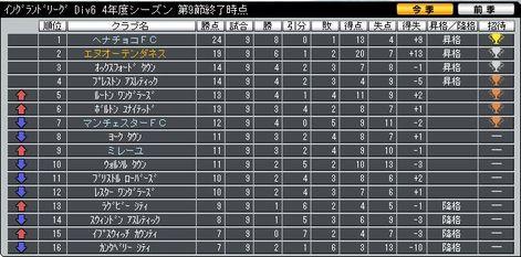 Div6_9_ranking