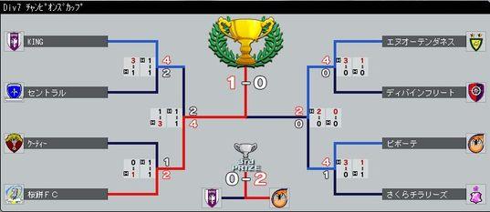 Div7_cup_kekka